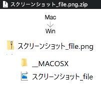 Windowsでの文字化けの発生要因